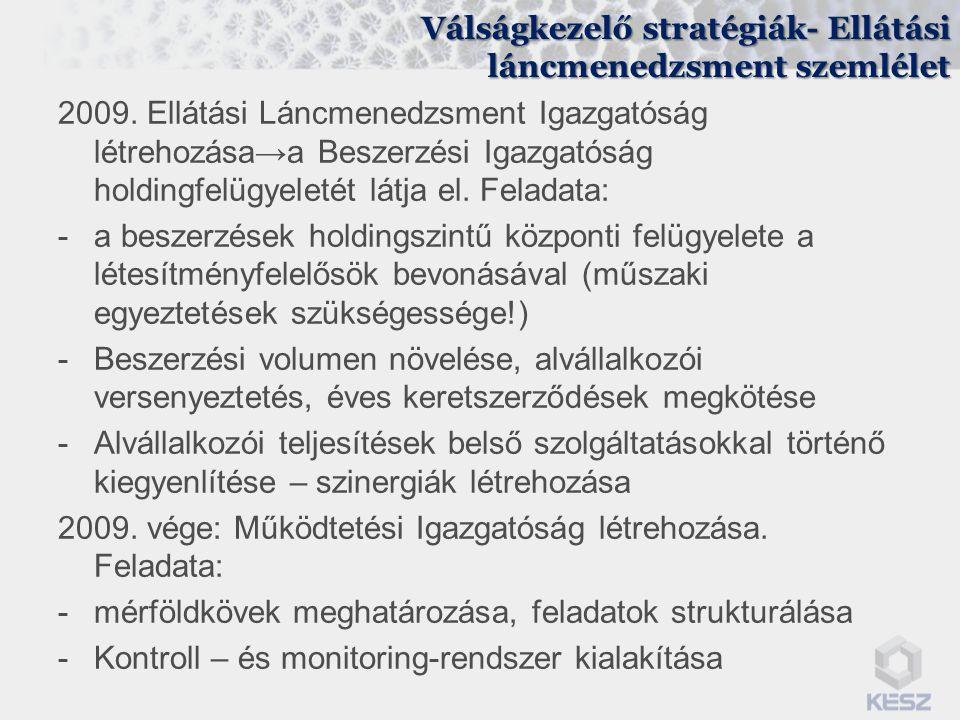 Válságkezelő stratégiák- Ellátási láncmenedzsment szemlélet 2009. Ellátási Láncmenedzsment Igazgatóság létrehozása→a Beszerzési Igazgatóság holdingfel
