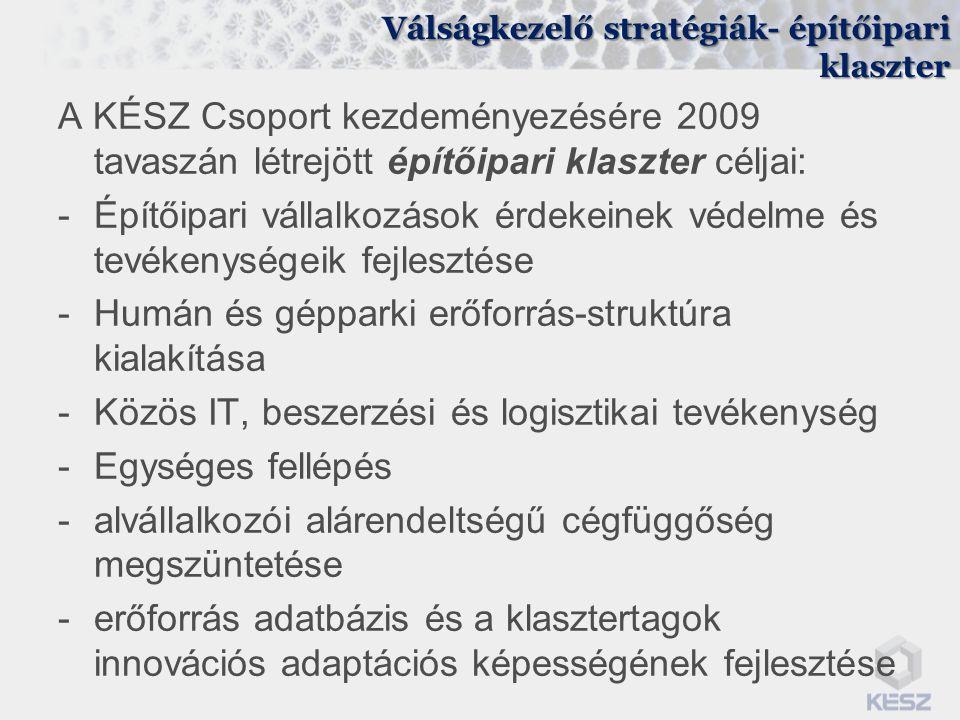 Válságkezelő stratégiák- építőipari klaszter A KÉSZ Csoport kezdeményezésére 2009 tavaszán létrejött építőipari klaszter céljai: -Építőipari vállalkoz