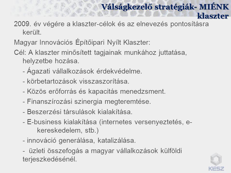 Válságkezelő stratégiák- MIÉNK klaszter 2009. év végére a klaszter-célok és az elnevezés pontosításra került. Magyar Innovációs Építőipari Nyílt Klasz
