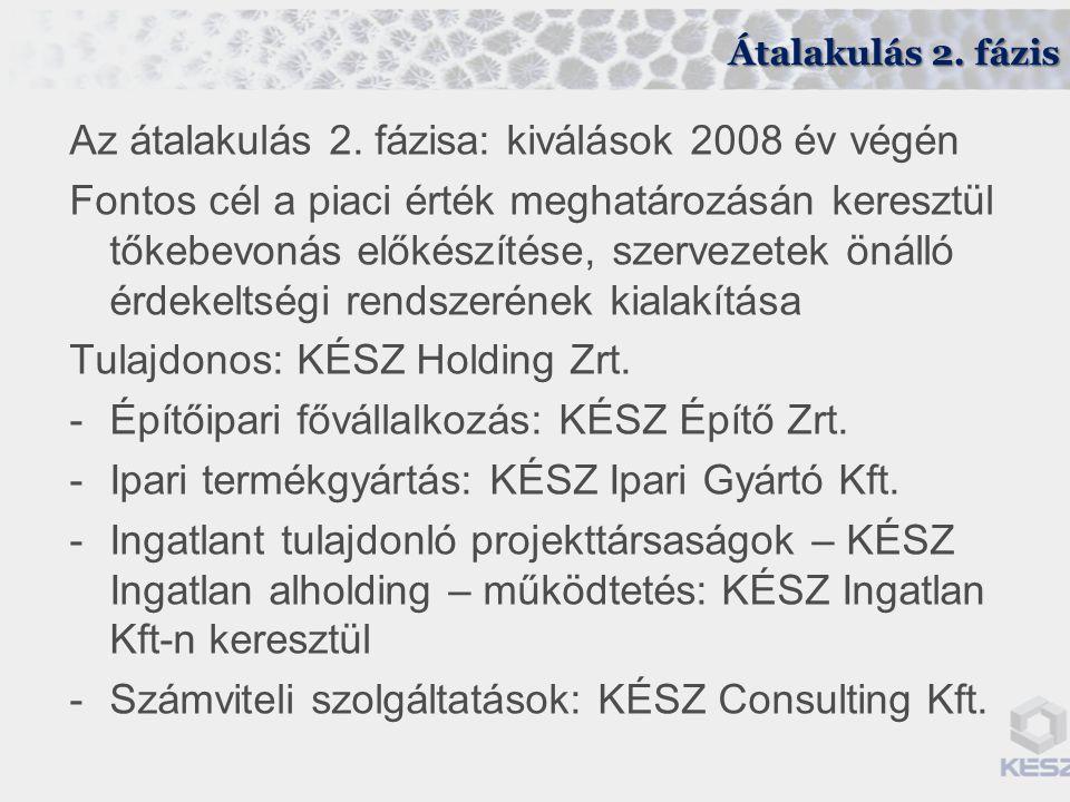 Átalakulás 2. fázis Az átalakulás 2. fázisa: kiválások 2008 év végén Fontos cél a piaci érték meghatározásán keresztül tőkebevonás előkészítése, szerv