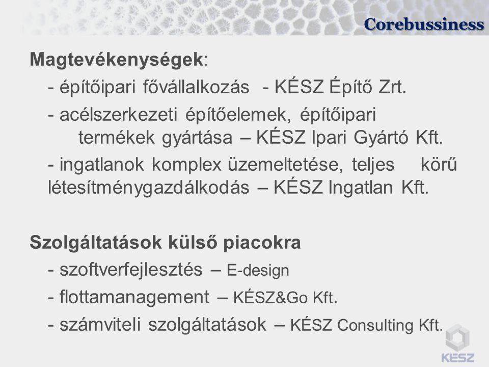 Corebussiness Magtevékenységek: - építőipari fővállalkozás - KÉSZ Építő Zrt.