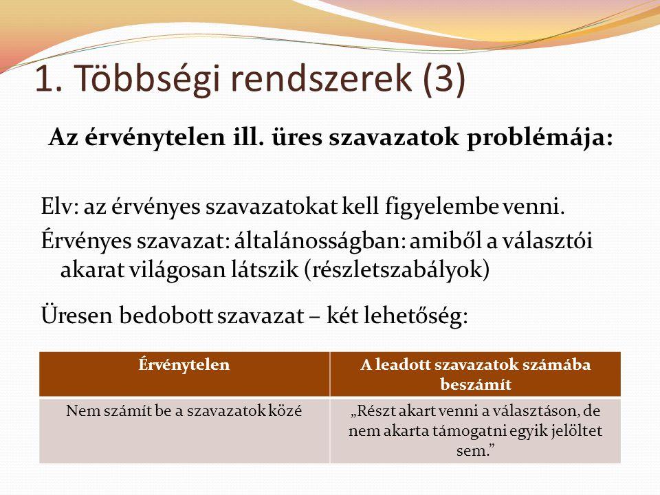 1. Többségi rendszerek (3) Az érvénytelen ill. üres szavazatok problémája: Elv: az érvényes szavazatokat kell figyelembe venni. Érvényes szavazat: ált