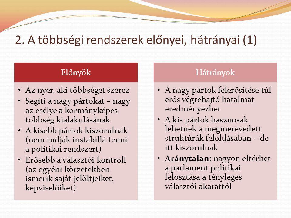 2. A többségi rendszerek előnyei, hátrányai (1) Előnyök •Az nyer, aki többséget szerez •Segíti a nagy pártokat – nagy az esélye a kormányképes többség