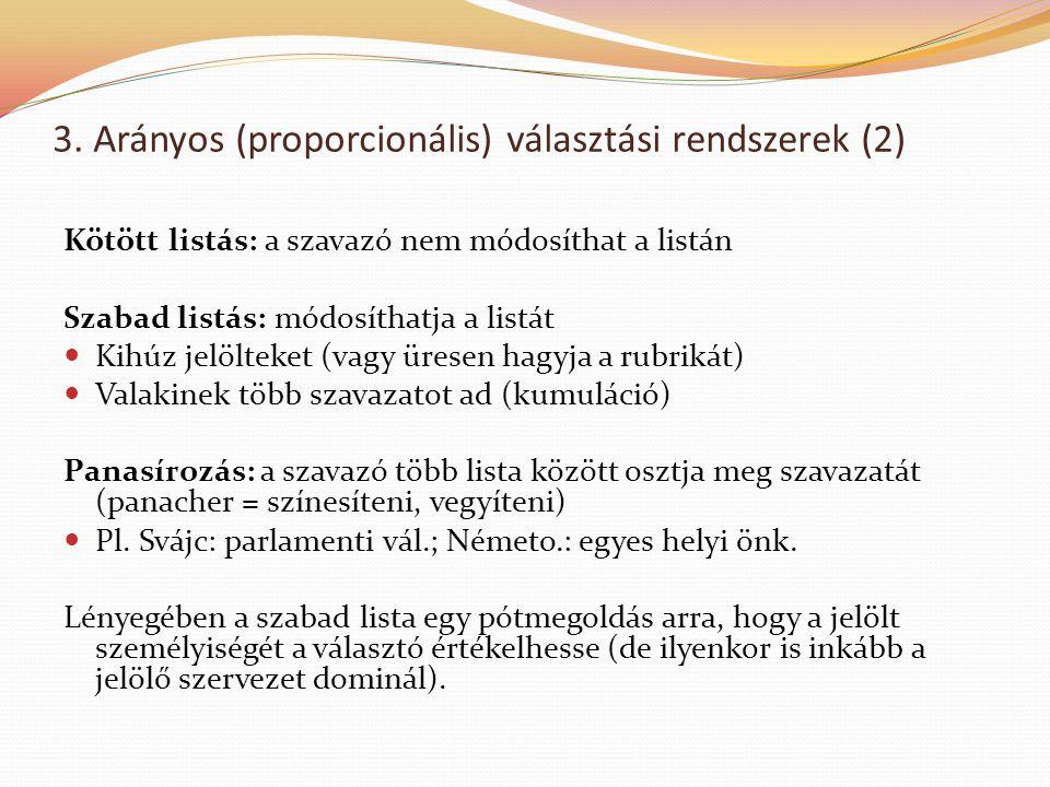 3. Arányos (proporcionális) választási rendszerek (2) Kötött listás: a szavazó nem módosíthat a listán Szabad listás: módosíthatja a listát  Kihúz je