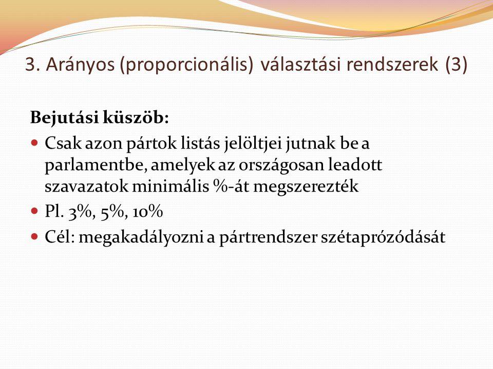 3. Arányos (proporcionális) választási rendszerek (3) Bejutási küszöb:  Csak azon pártok listás jelöltjei jutnak be a parlamentbe, amelyek az országo