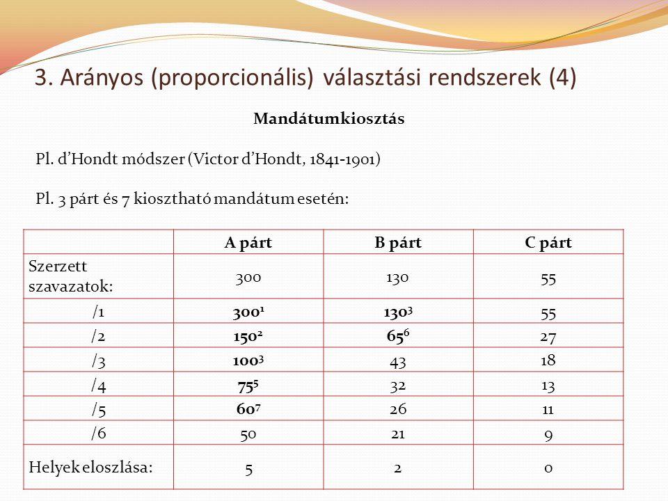 3. Arányos (proporcionális) választási rendszerek (4) Mandátumkiosztás Pl. d'Hondt módszer (Victor d'Hondt, 1841-1901) Pl. 3 párt és 7 kiosztható mand