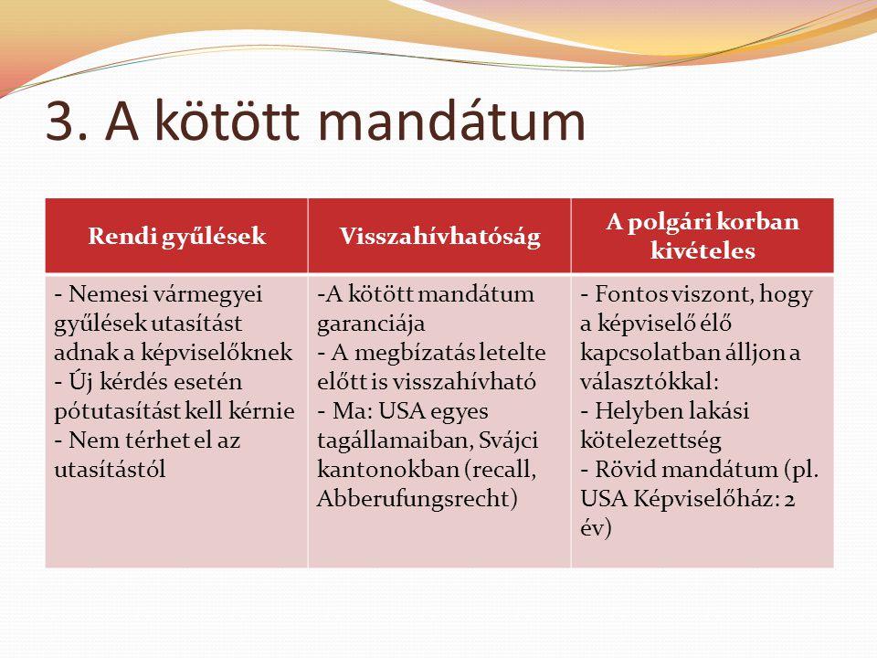 3. A kötött mandátum Rendi gyűlésekVisszahívhatóság A polgári korban kivételes - Nemesi vármegyei gyűlések utasítást adnak a képviselőknek - Új kérdés