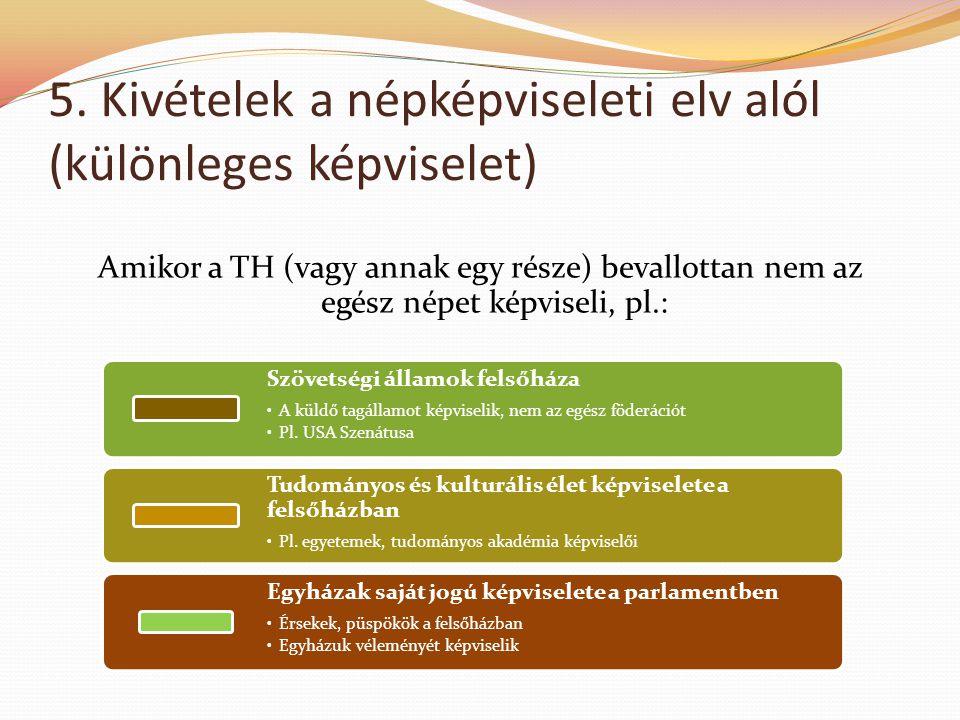 5. Kivételek a népképviseleti elv alól (különleges képviselet) Amikor a TH (vagy annak egy része) bevallottan nem az egész népet képviseli, pl.: Szöve
