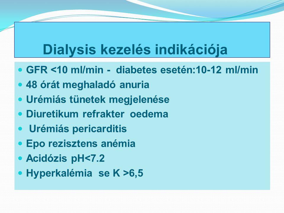 Dialysis kezelés indikációja  GFR <10 ml/min - diabetes esetén:10-12 ml/min  48 órát meghaladó anuria  Urémiás tünetek megjelenése  Diuretikum ref