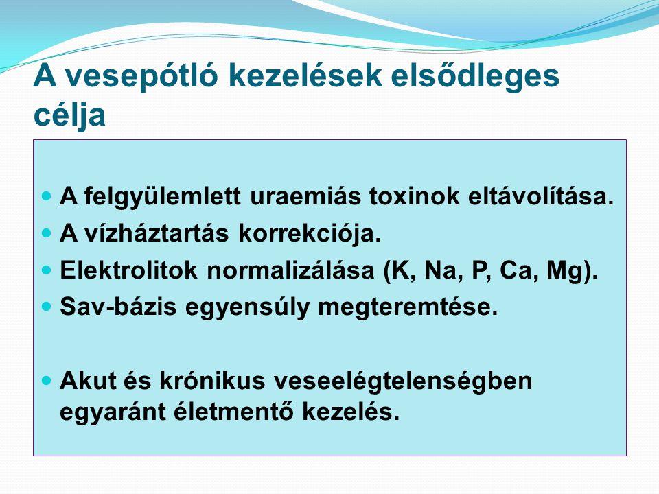 A vesepótló kezelések másodlagos célja  A hypertónia tartós csökkentése ( euvolémia).
