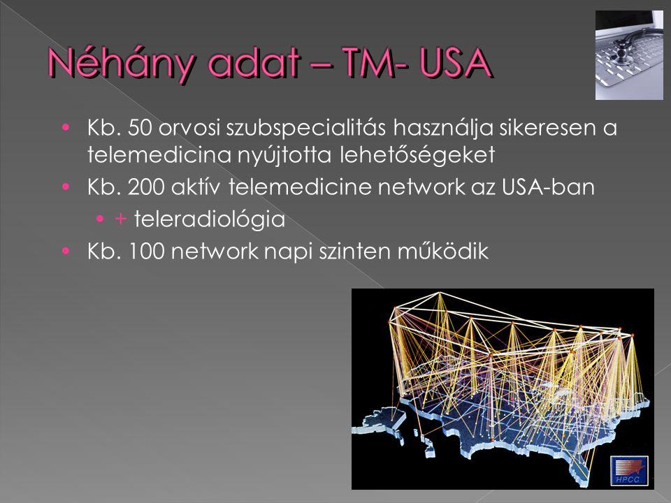•Kb. 50 orvosi szubspecialitás használja sikeresen a telemedicina nyújtotta lehetőségeket •Kb. 200 aktív telemedicine network az USA-ban •+ teleradiol