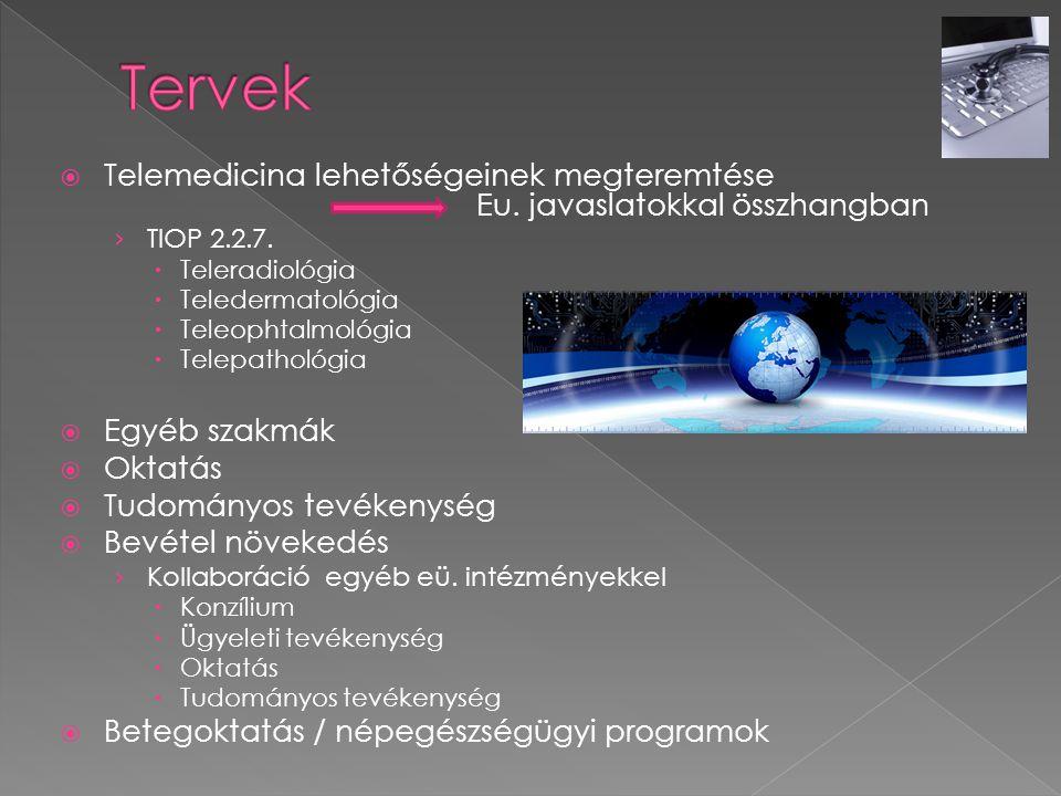  Telemedicina lehetőségeinek megteremtése Eu. javaslatokkal összhangban › TIOP 2.2.7.  Teleradiológia  Teledermatológia  Teleophtalmológia  Telep