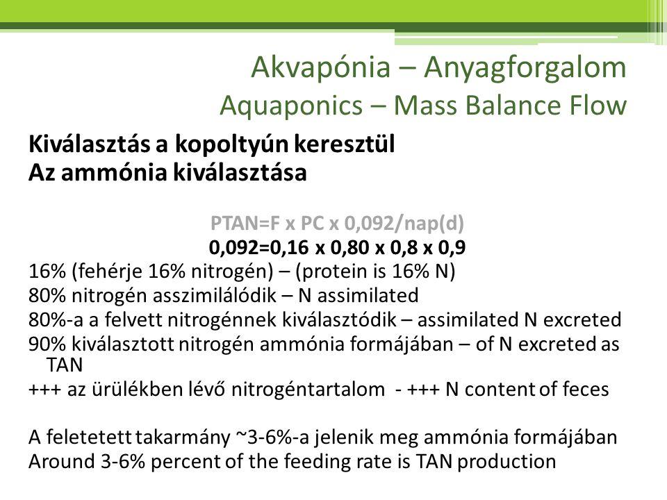 Kiválasztás a kopoltyún keresztül Az ammónia kiválasztása PTAN=F x PC x 0,092/nap(d) 0,092=0,16 x 0,80 x 0,8 x 0,9 16% (fehérje 16% nitrogén) – (prote