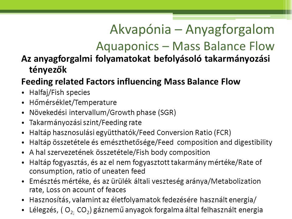 Akvapónia – Anyagforgalom Aquaponics – Mass Balance Flow SGR%FCR% 4-0,5%d2,5-0,9% Halak átlagtömege Weight of Fish (gramm) Takarmányozás i ráta Feeding rate (testtömeg % - %BW) 0-120-15 1-515-10 5-2010-7 20-507-4 50-1004-3,5 100-2503,5-1,5 250-4501,5-1,0