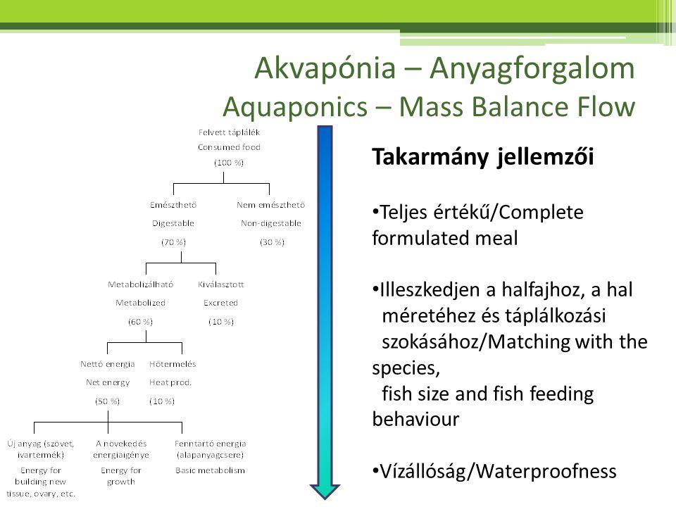 Akvapónia – Anyagforgalom Aquaponics – Mass Balance Flow Takarmány jellemzői • Teljes értékű/Complete formulated meal • Illeszkedjen a halfajhoz, a ha