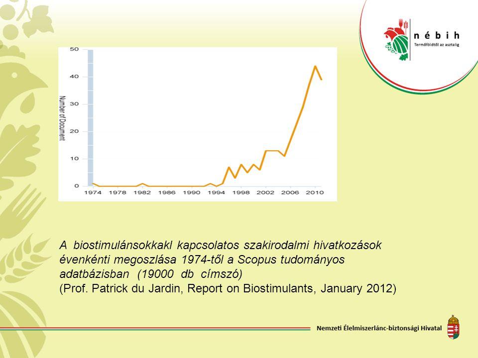 A biostimulánsokkakl kapcsolatos szakirodalmi hivatkozások évenkénti megoszlása 1974-től a Scopus tudományos adatbázisban (19000 db címszó) (Prof. Pat