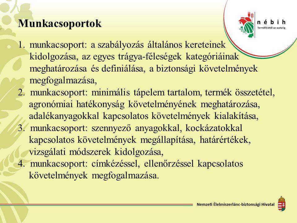Munkacsoportok 1.munkacsoport: a szabályozás általános kereteinek kidolgozása, az egyes trágya-féleségek kategóriáinak meghatározása és definiálása, a