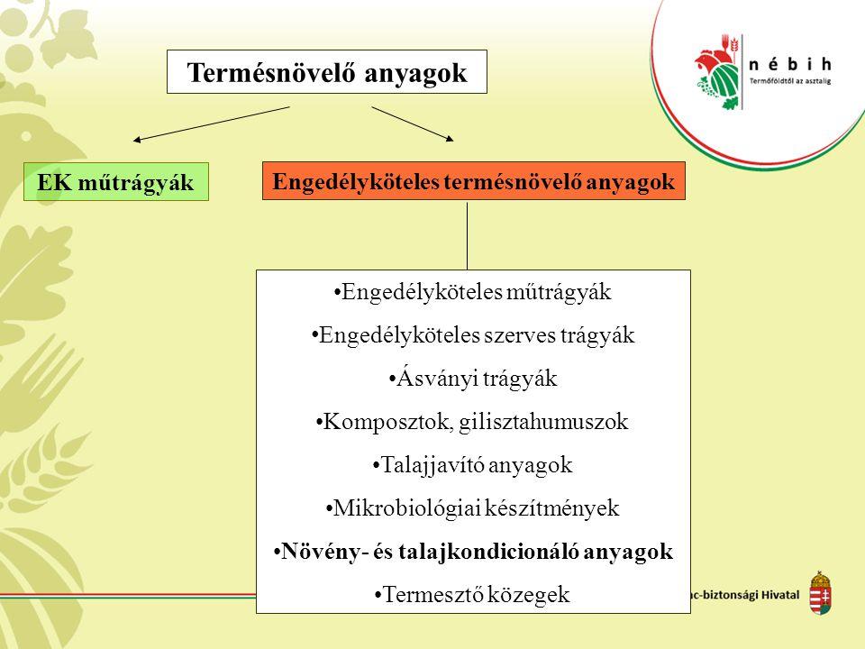 Termésnövelő anyagok EK műtrágyák Engedélyköteles termésnövelő anyagok •Engedélyköteles műtrágyák • Engedélyköteles szerves trágyák •Ásványi trágyák •