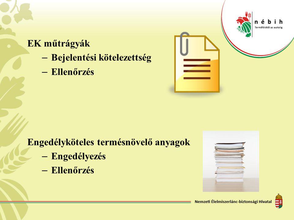 EK műtrágyák – Bejelentési kötelezettség – Ellenőrzés Engedélyköteles termésnövelő anyagok – Engedélyezés – Ellenőrzés