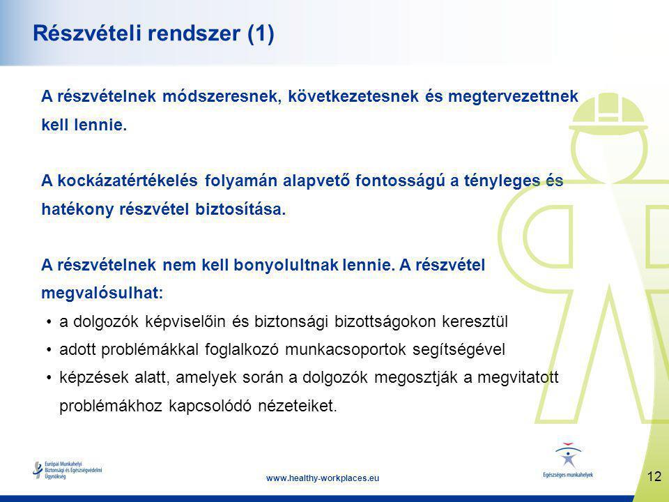 12 www.healthy-workplaces.eu Részvételi rendszer (1) A részvételnek módszeresnek, következetesnek és megtervezettnek kell lennie.