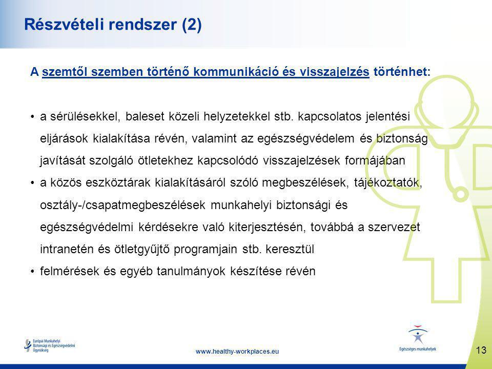 13 www.healthy-workplaces.eu Részvételi rendszer (2) A szemtől szemben történő kommunikáció és visszajelzés történhet: •a sérülésekkel, baleset közeli helyzetekkel stb.