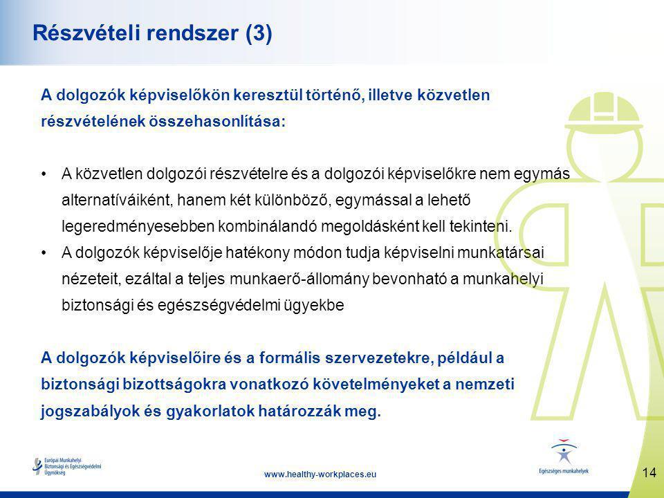 14 www.healthy-workplaces.eu Részvételi rendszer (3) A dolgozók képviselőkön keresztül történő, illetve közvetlen részvételének összehasonlítása: •A közvetlen dolgozói részvételre és a dolgozói képviselőkre nem egymás alternatíváiként, hanem két különböző, egymással a lehető legeredményesebben kombinálandó megoldásként kell tekinteni.