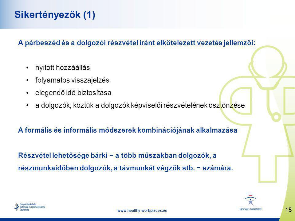 15 www.healthy-workplaces.eu Sikertényezők (1) A párbeszéd és a dolgozói részvétel iránt elkötelezett vezetés jellemzői: •nyitott hozzáállás •folyamatos visszajelzés •elegendő idő biztosítása •a dolgozók, köztük a dolgozók képviselői részvételének ösztönzése A formális és informális módszerek kombinációjának alkalmazása Részvétel lehetősége bárki − a több műszakban dolgozók, a részmunkaidőben dolgozók, a távmunkát végzők stb.