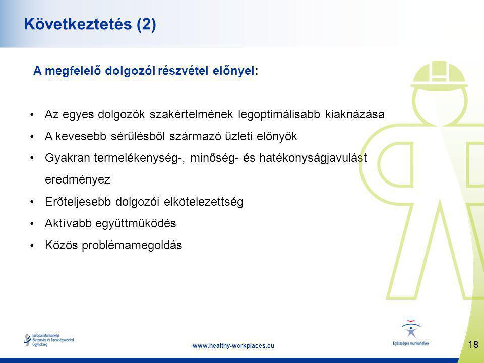 18 www.healthy-workplaces.eu Következtetés (2) A megfelelő dolgozói részvétel előnyei: •Az egyes dolgozók szakértelmének legoptimálisabb kiaknázása •A kevesebb sérülésből származó üzleti előnyök •Gyakran termelékenység-, minőség- és hatékonyságjavulást eredményez •Erőteljesebb dolgozói elkötelezettség •Aktívabb együttműködés •Közös problémamegoldás