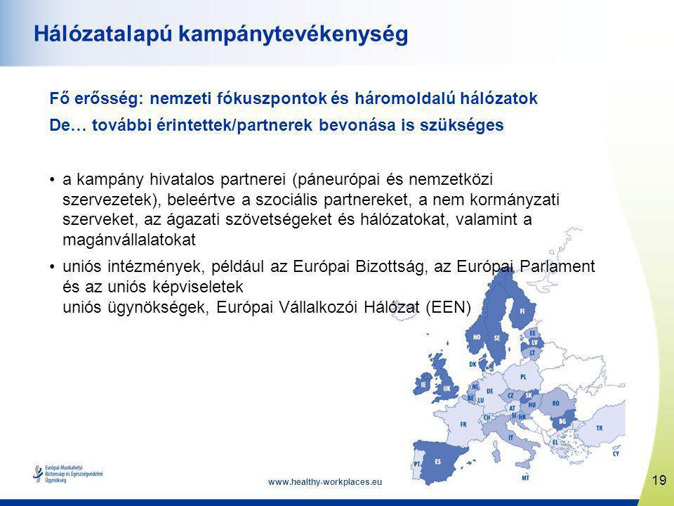 www.healthy-workplaces.eu Fő erősség: nemzeti fókuszpontok és háromoldalú hálózatok De… további érintettek/partnerek bevonása is szükséges •a kampány hivatalos partnerei (páneurópai és nemzetközi szervezetek), beleértve a szociális partnereket, a nem kormányzati szerveket, az ágazati szövetségeket és hálózatokat, valamint a magánvállalatokat •uniós intézmények, például az Európai Bizottság, az Európai Parlament és az uniós képviseletek uniós ügynökségek, Európai Vállalkozói Hálózat (EEN) 19 Hálózatalapú kampánytevékenység