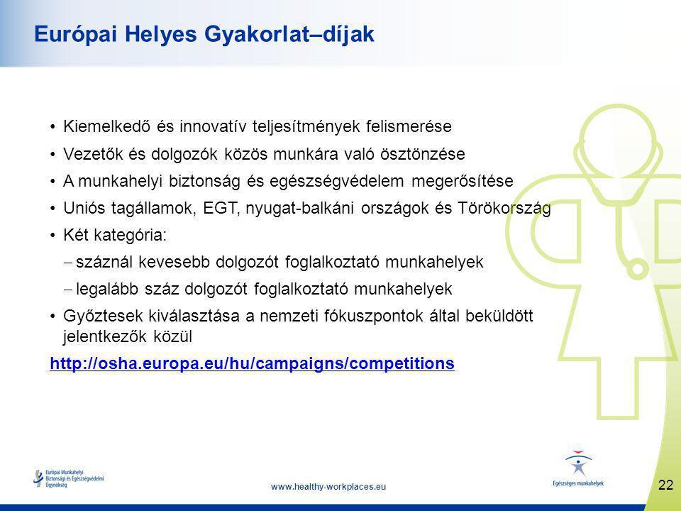 www.healthy-workplaces.eu •Kiemelkedő és innovatív teljesítmények felismerése •Vezetők és dolgozók közös munkára való ösztönzése •A munkahelyi biztonság és egészségvédelem megerősítése •Uniós tagállamok, EGT, nyugat-balkáni országok és Törökország •Két kategória:  száznál kevesebb dolgozót foglalkoztató munkahelyek  legalább száz dolgozót foglalkoztató munkahelyek •Győztesek kiválasztása a nemzeti fókuszpontok által beküldött jelentkezők közül http://osha.europa.eu/hu/campaigns/competitions 22 Európai Helyes Gyakorlat–díjak