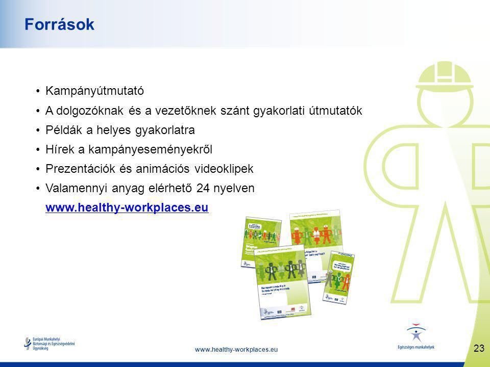 www.healthy-workplaces.eu •Kampányútmutató •A dolgozóknak és a vezetőknek szánt gyakorlati útmutatók •Példák a helyes gyakorlatra •Hírek a kampányeseményekről •Prezentációk és animációs videoklipek •Valamennyi anyag elérhető 24 nyelven www.healthy-workplaces.eu 23 Források