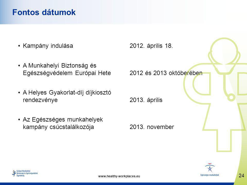 www.healthy-workplaces.eu •Kampány indulása 2012. április 18.