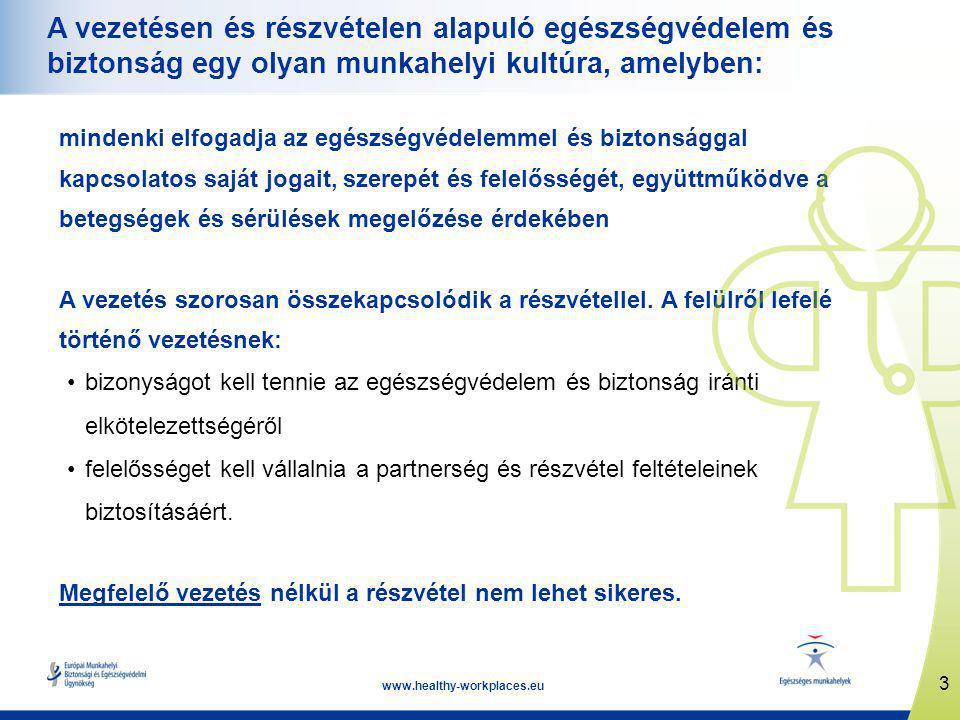3 www.healthy-workplaces.eu A vezetésen és részvételen alapuló egészségvédelem és biztonság egy olyan munkahelyi kultúra, amelyben: mindenki elfogadja az egészségvédelemmel és biztonsággal kapcsolatos saját jogait, szerepét és felelősségét, együttműködve a betegségek és sérülések megelőzése érdekében A vezetés szorosan összekapcsolódik a részvétellel.