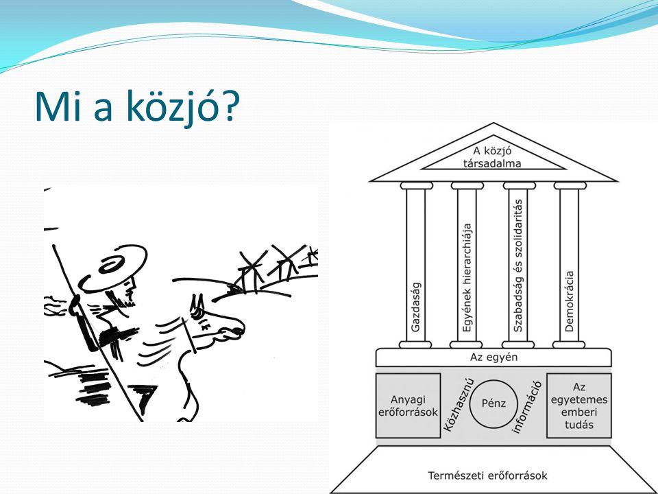 A vállalat helye a társadalmi rendszerben - A vállalat társadalmi szerepe  Van-e helye az erkölcsnek a gazdaságban.