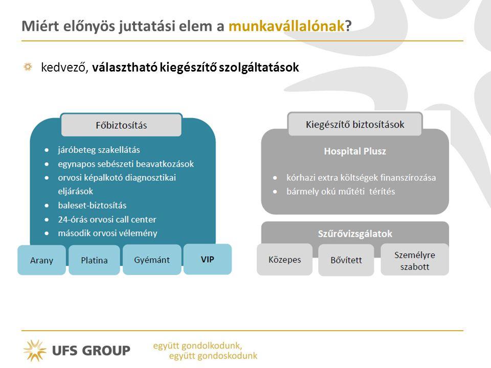 Miért előnyös juttatási elem a munkavállalónak? kedvező, választható kiegészítő szolgáltatások