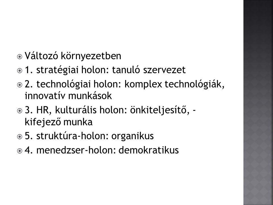  Változó környezetben  1. stratégiai holon: tanuló szervezet  2.