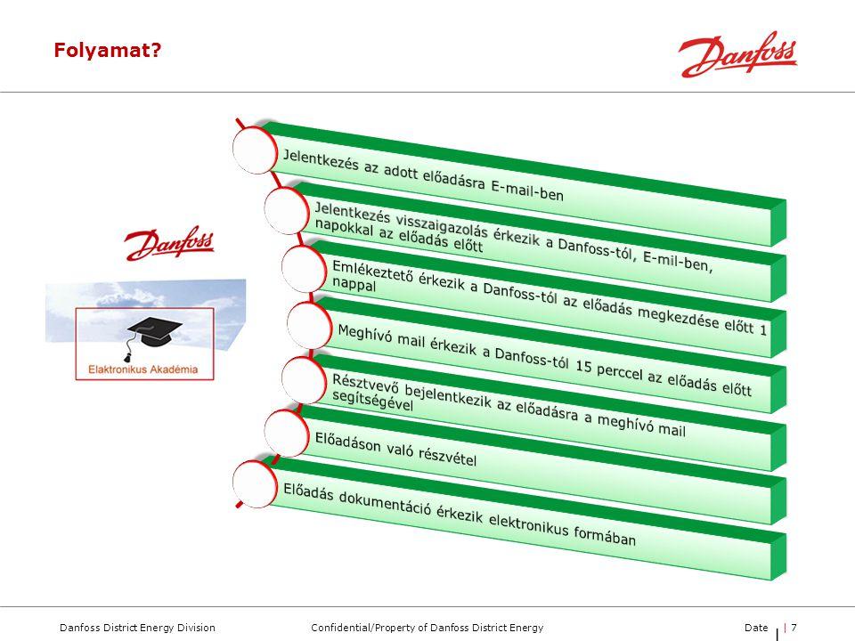 Confidential/Property of Danfoss District EnergyDanfoss District Energy DivisionDate| 8| 8 |8|8 Hogy folyik egy előadás.