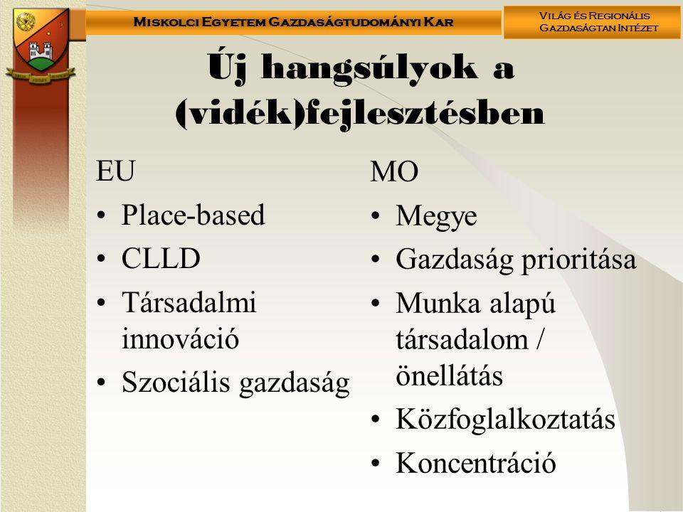 Miskolci Egyetem Gazdaságtudományi Kar Világ és Regionális Gazdaságtan Intézet Új hangsúlyok a (vidék)fejlesztésben EU •Place-based •CLLD •Társadalmi