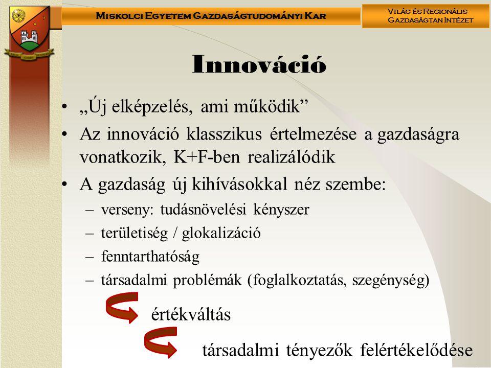 Miskolci Egyetem Gazdaságtudományi Kar Világ és Regionális Gazdaságtan Intézet Társadalmi innováció A.A társadalmi szempontoknak a gazdaságiak felé helyezése (paradigma-váltás) B.A társadalmi erőforrások bevonása a gazdaság működésébe és az általa gerjesztett problémák megoldásába •társadalmi tőke, hálózatok, társadalmi részvétel, önkéntesség, szabad felhasználású szellemi termékek, helyi tudás C.A társadalmat működtető értékek és struktúrák megújítása •partnerség, jó kormányzás, kommunikáció, társadalmi mozgalmak D.Új működő elképzelés a piac és a public szektor által ki nem elégített szükségletek kielégítésére E.Társadalmi igények kielégítését célzó innovatív tevékenységek, melyeket elsődlegesen társadalmi célokkal rendelkező szervezetek fejlesztenek ki és terjesztenek