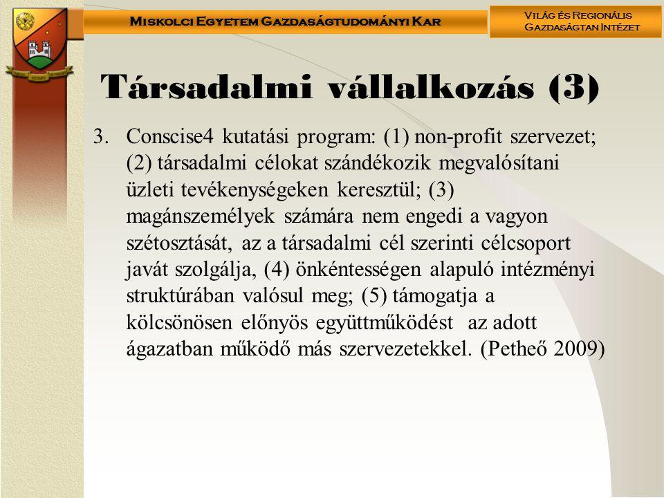 Miskolci Egyetem Gazdaságtudományi Kar Világ és Regionális Gazdaságtan Intézet Társadalmi vállalkozás (3) 3.Conscise4 kutatási program: (1) non-profit