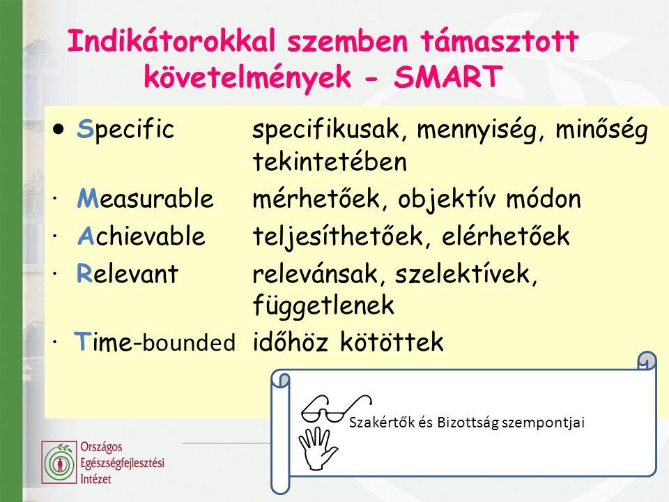 Indikátorokkal szemben támasztott követelmények - SMART  Specificspecifikusak, mennyiség, minőség tekintetében ·Measurablemérhetőek, objektív módon ·Achievableteljesíthetőek, elérhetőek ·Relevantrelevánsak, szelektívek, függetlenek · Time- bounded időhöz kötöttek Szakértők és Bizottság szempontjai  