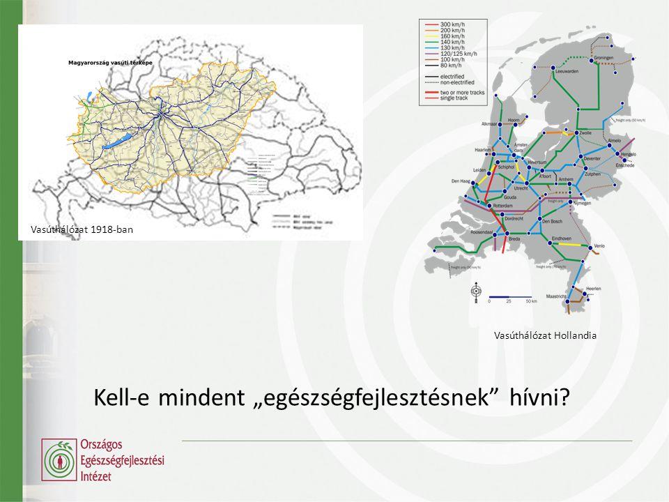 """Vasúthálózat 1918-ban Vasúthálózat Hollandia Kell-e mindent """"egészségfejlesztésnek hívni?"""