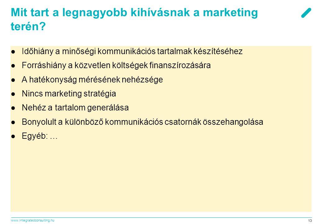 www.integratedconsulting.hu 13 Mit tart a legnagyobb kihívásnak a marketing terén? ●Időhiány a minőségi kommunikációs tartalmak készítéséhez ●Forráshi