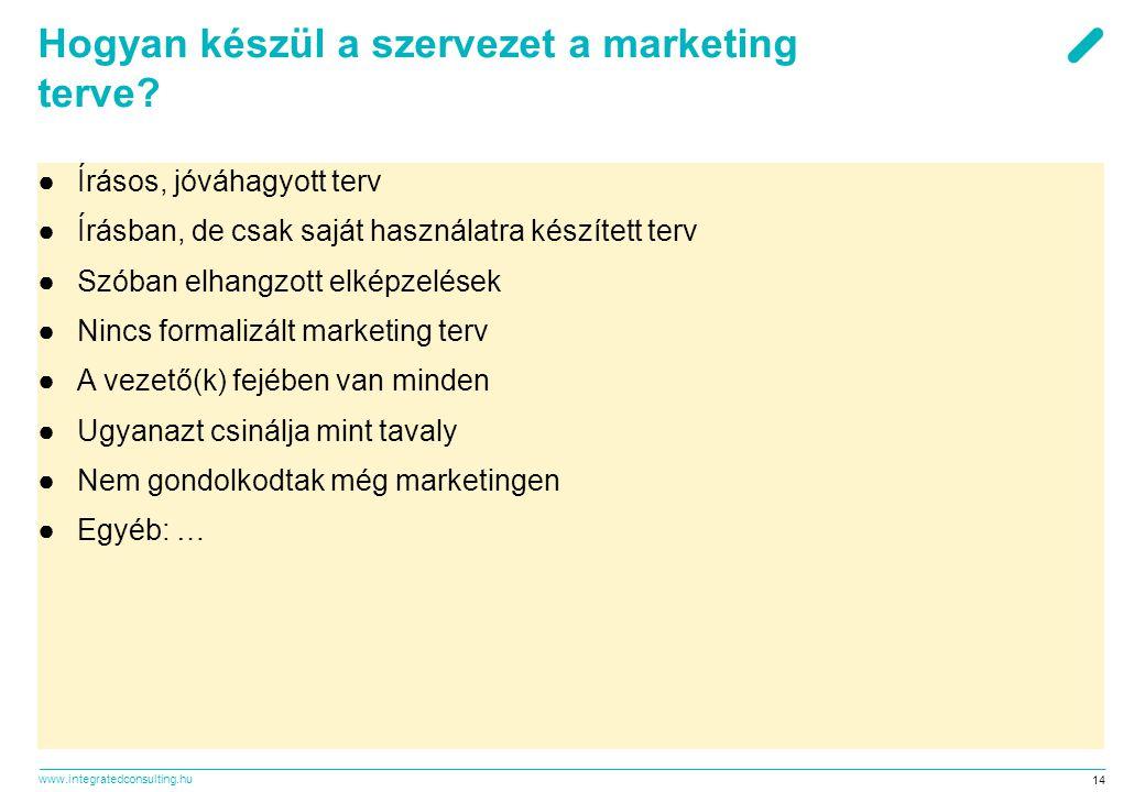 www.integratedconsulting.hu 14 Hogyan készül a szervezet a marketing terve? ●Írásos, jóváhagyott terv ●Írásban, de csak saját használatra készített te