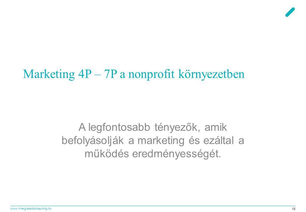 www.integratedconsulting.hu 18 Marketing 4P – 7P a nonprofit környezetben A legfontosabb tényezők, amik befolyásolják a marketing és ezáltal a működés
