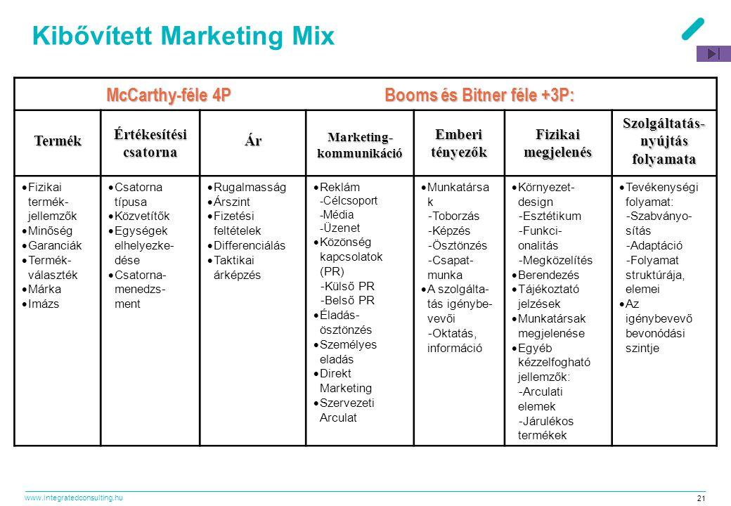 www.integratedconsulting.hu 21 Kibővített Marketing Mix McCarthy-féle 4PBooms és Bitner féle +3P: McCarthy-féle 4P Booms és Bitner féle +3P: Termék Ér