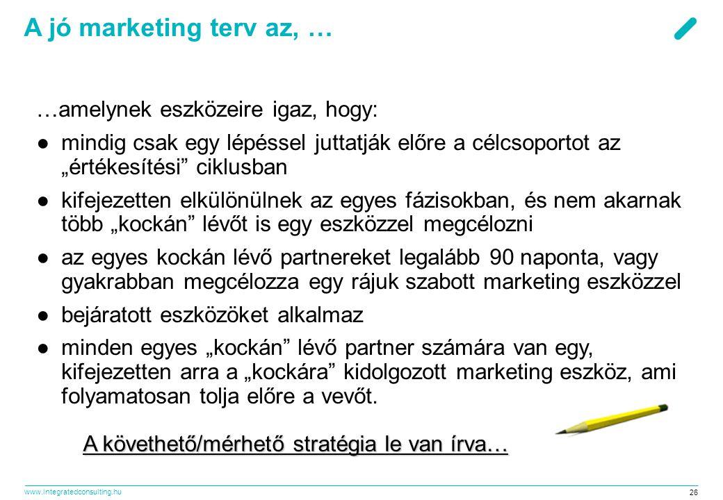 www.integratedconsulting.hu 26 A jó marketing terv az, … …amelynek eszközeire igaz, hogy: ●mindig csak egy lépéssel juttatják előre a célcsoportot az