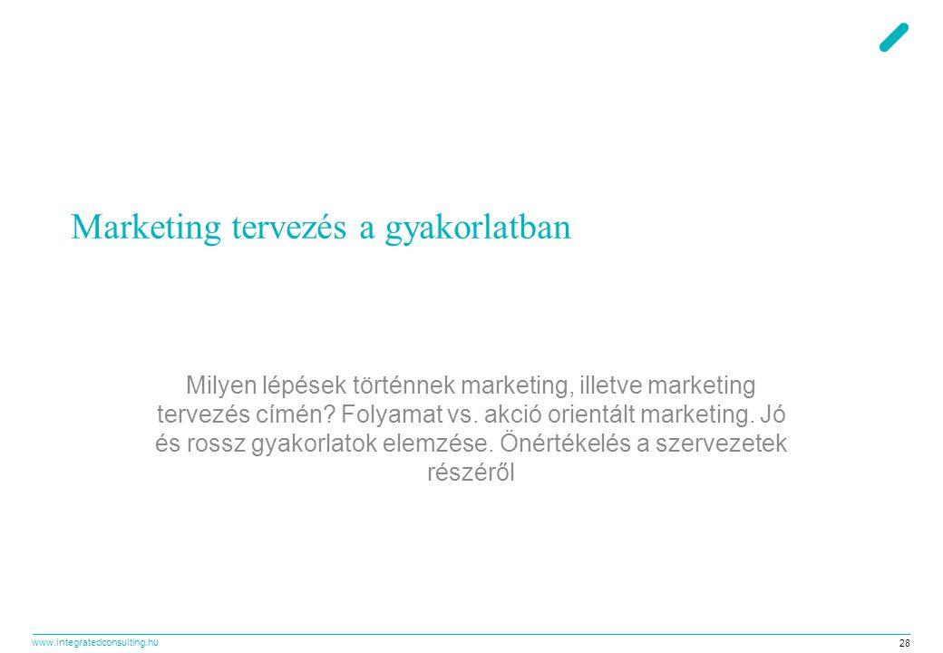 www.integratedconsulting.hu 28 Marketing tervezés a gyakorlatban Milyen lépések történnek marketing, illetve marketing tervezés címén? Folyamat vs. ak