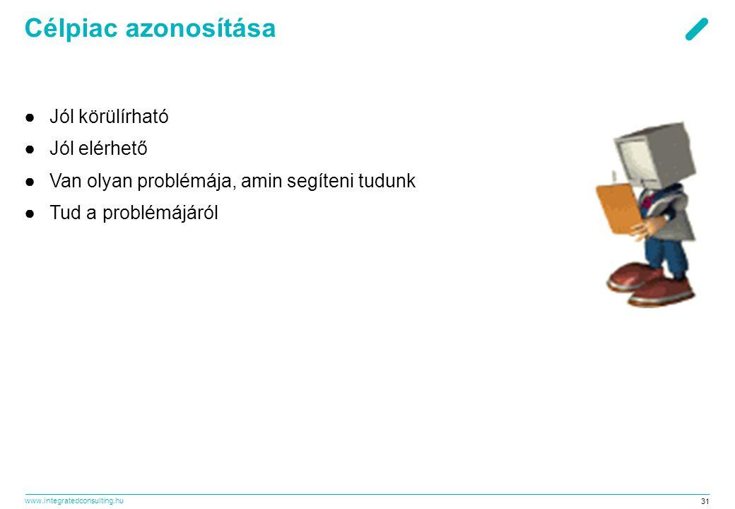 www.integratedconsulting.hu 31 Célpiac azonosítása ●Jól körülírható ●Jól elérhető ●Van olyan problémája, amin segíteni tudunk ●Tud a problémájáról