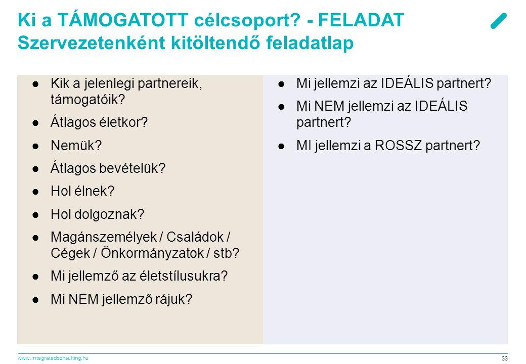 www.integratedconsulting.hu 33 Ki a TÁMOGATOTT célcsoport? - FELADAT Szervezetenként kitöltendő feladatlap ●Kik a jelenlegi partnereik, támogatóik? ●Á